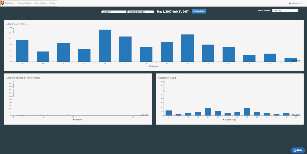 askcody-insights-trends-and-kpis.png
