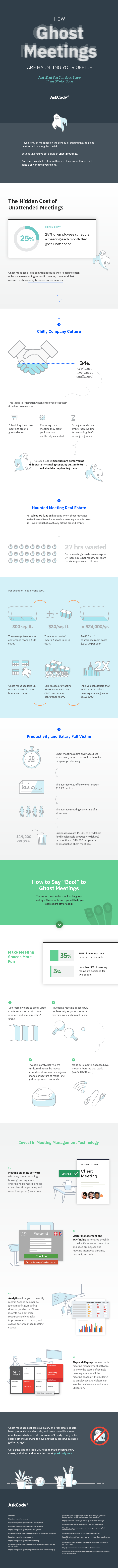 Ghost Meetings Are Haunting Your Office (And Your Financials) [INFOGRAPHIC]