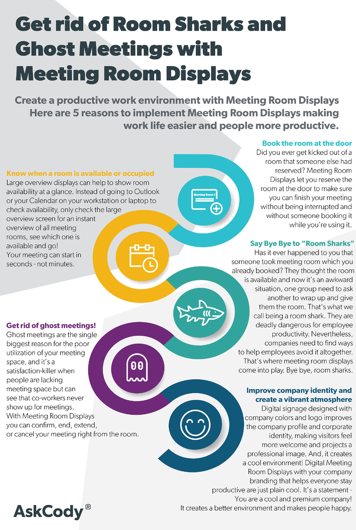 infographic-meeting-room-displays.png