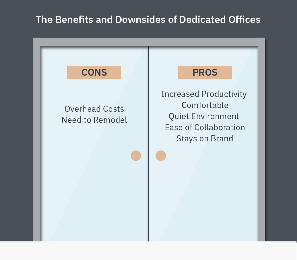 The Pros and Cons of Traditional Offices and Dedicated Workspaces