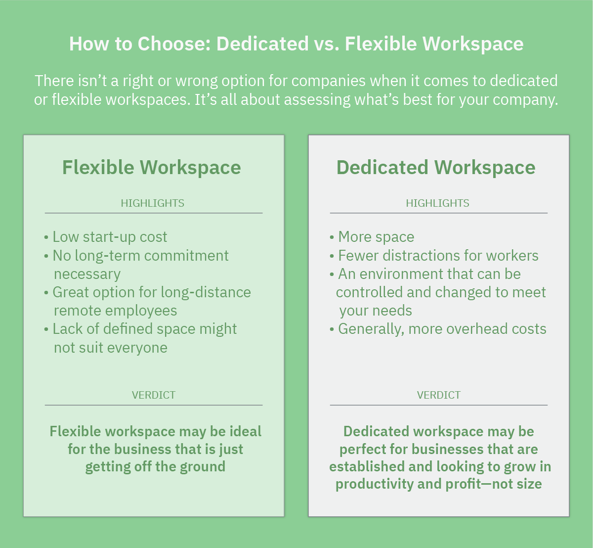 Which Workspace is Right for You?