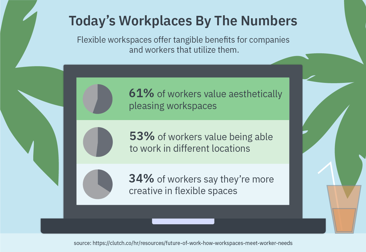 The Modern Employee Values Beautiful, Flexible Workspaces