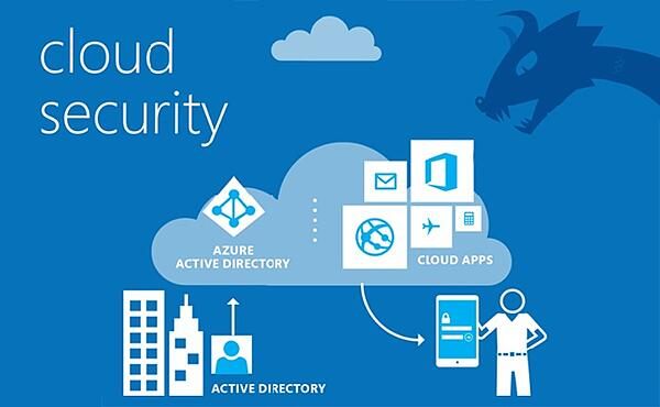 Microsoft-Azure-cloud-security-diagram