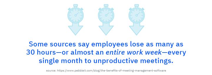 Unproductive Meetings Statistics
