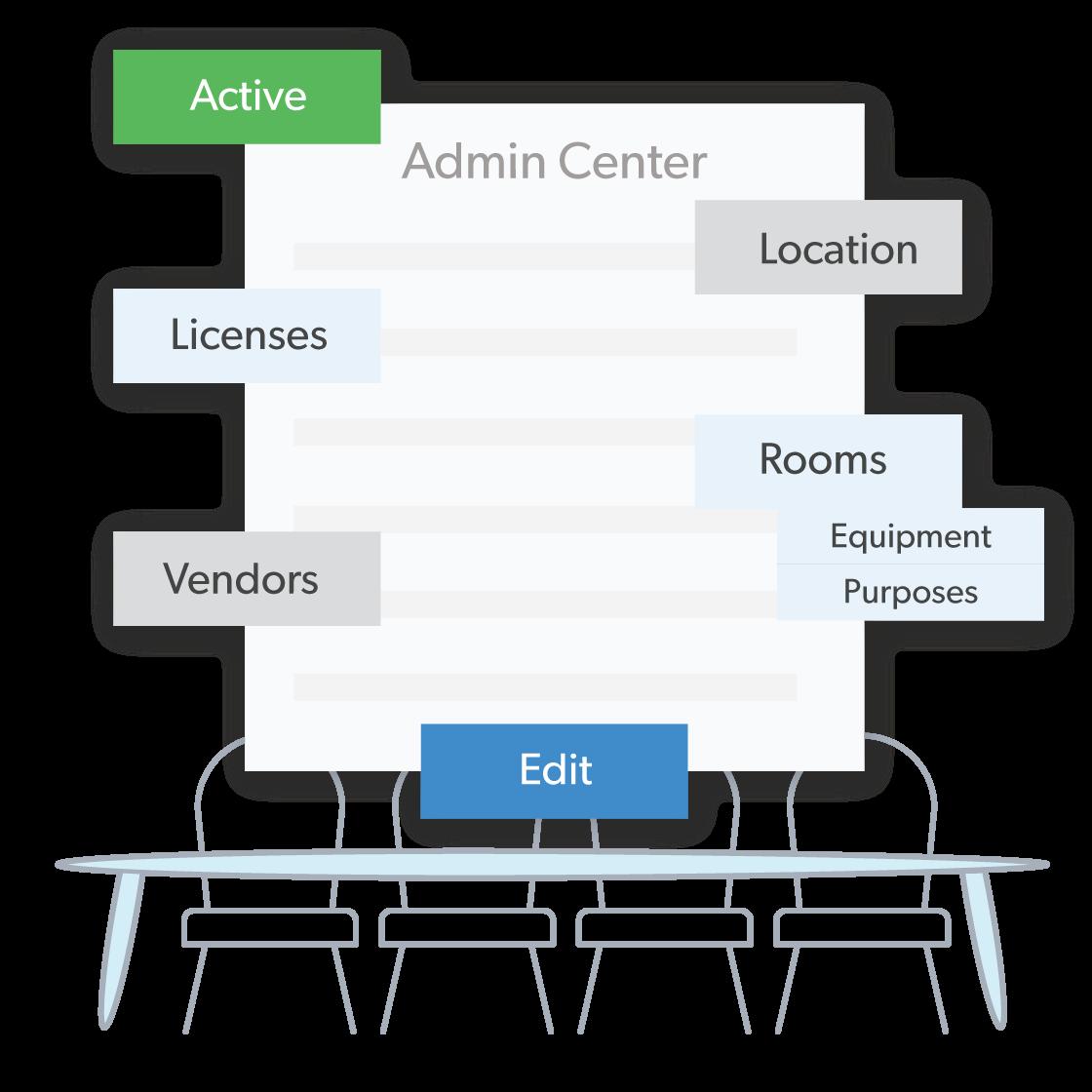 Configuration in management portal