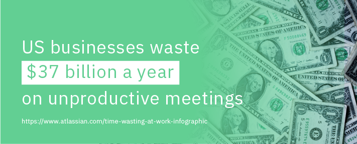 $37 billion spent on unproductive meetings