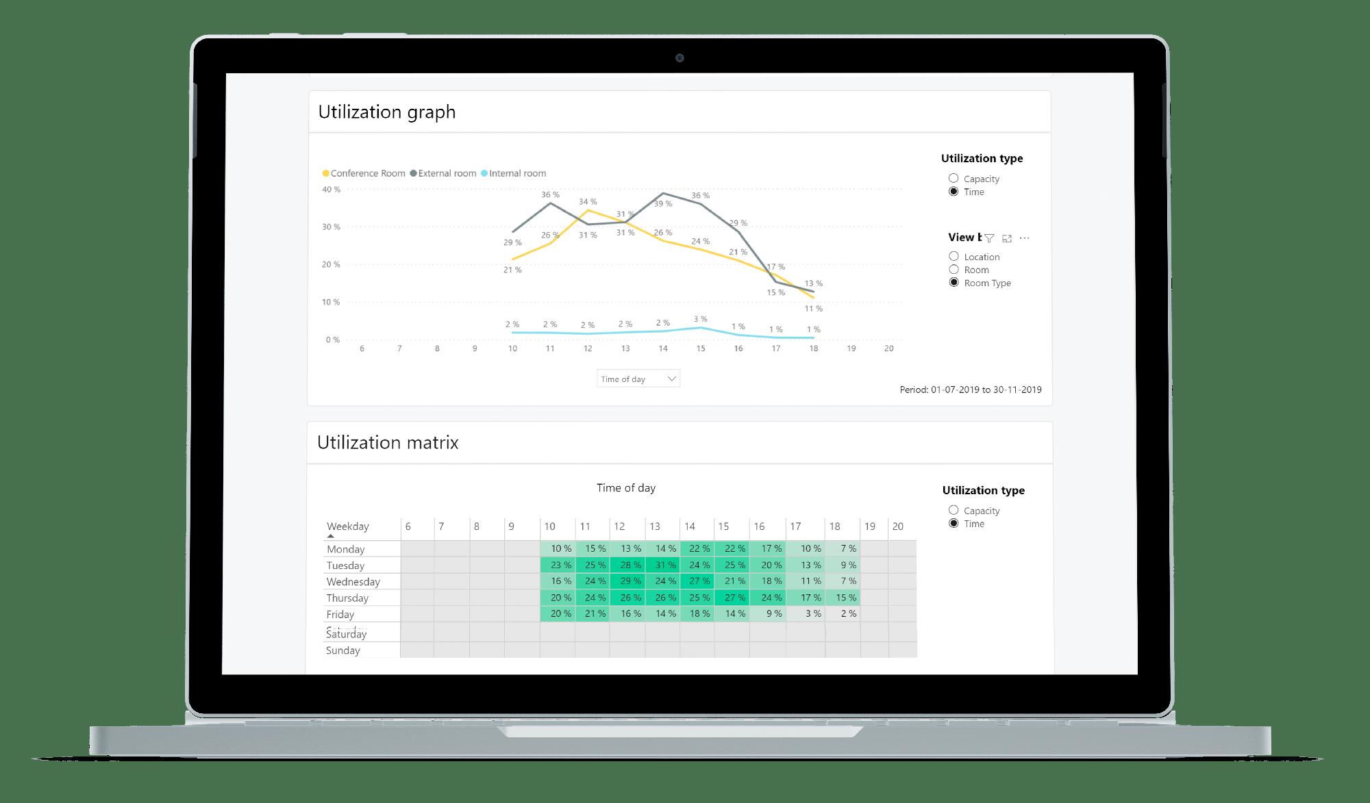 AskCody Insights and Analytics - Surface
