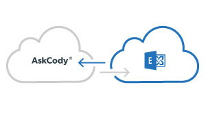 Microsoft Exchange integrates with AskCody