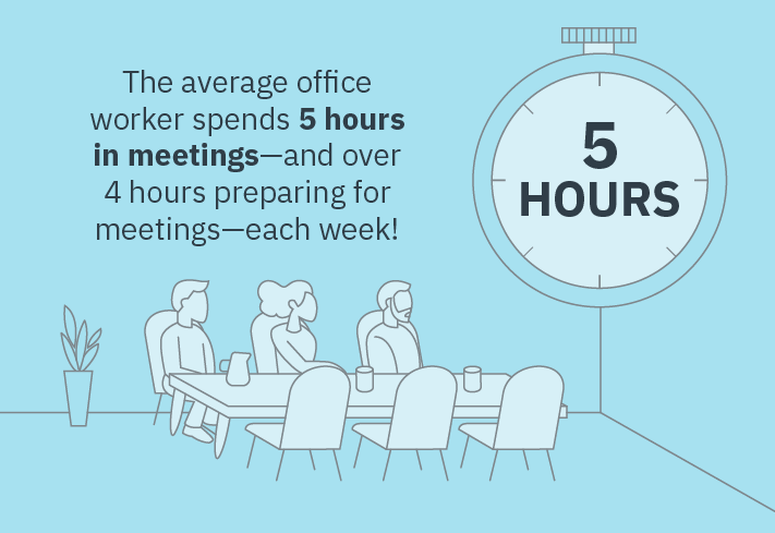 Modern Meeting Experience Software