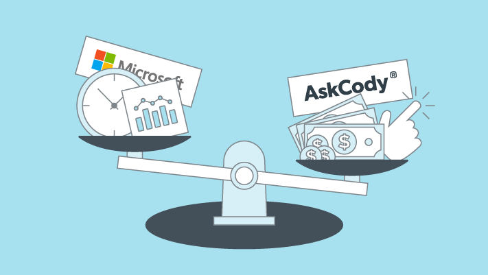 Microsoft 365 vs AskCody