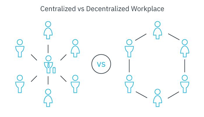 cetralized-vs-discetralized-workplace5